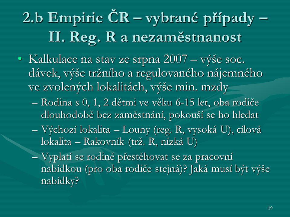 19 2.b Empirie ČR – vybrané případy – II. Reg. R a nezaměstnanost Kalkulace na stav ze srpna 2007 – výše soc. dávek, výše tržního a regulovaného nájem