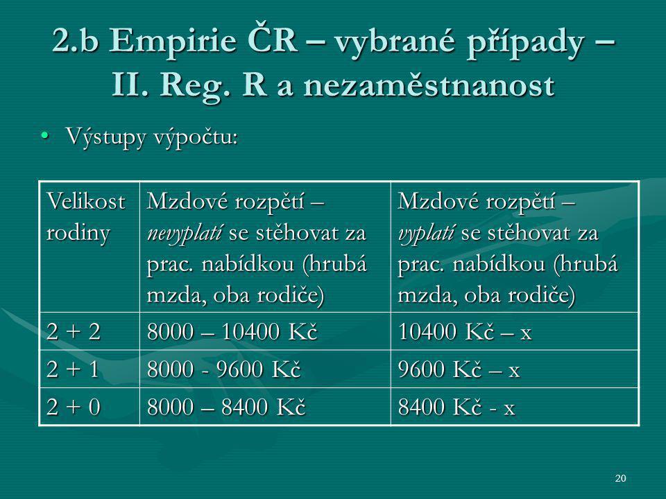 20 2.b Empirie ČR – vybrané případy – II. Reg. R a nezaměstnanost Výstupy výpočtu:Výstupy výpočtu: Velikost rodiny Mzdové rozpětí – nevyplatí se stěho