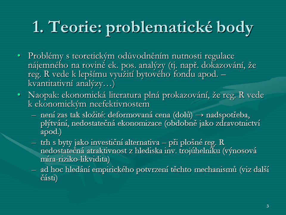 3 1. Teorie: problematické body Problémy s teoretickým odůvodněním nutnosti regulace nájemného na rovině ek. pos. analýzy (tj. např. dokazování, že re