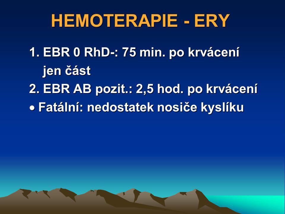 HEMOTERAPIE - ERY 1.EBR 0 RhD-: 75 min. po krvácení jen část jen část 2.