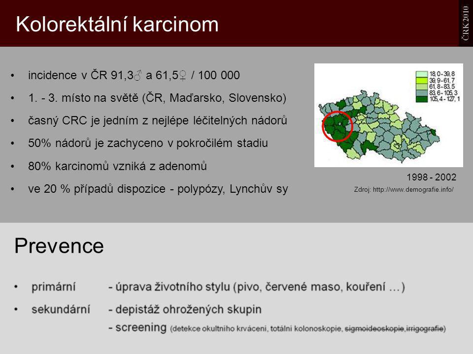 Kolorektální karcinom incidence v ČR 91,3♂ a 61,5♀ / 100 000 1. - 3. místo na světě (ČR, Maďarsko, Slovensko) časný CRC je jedním z nejlépe léčitelnýc