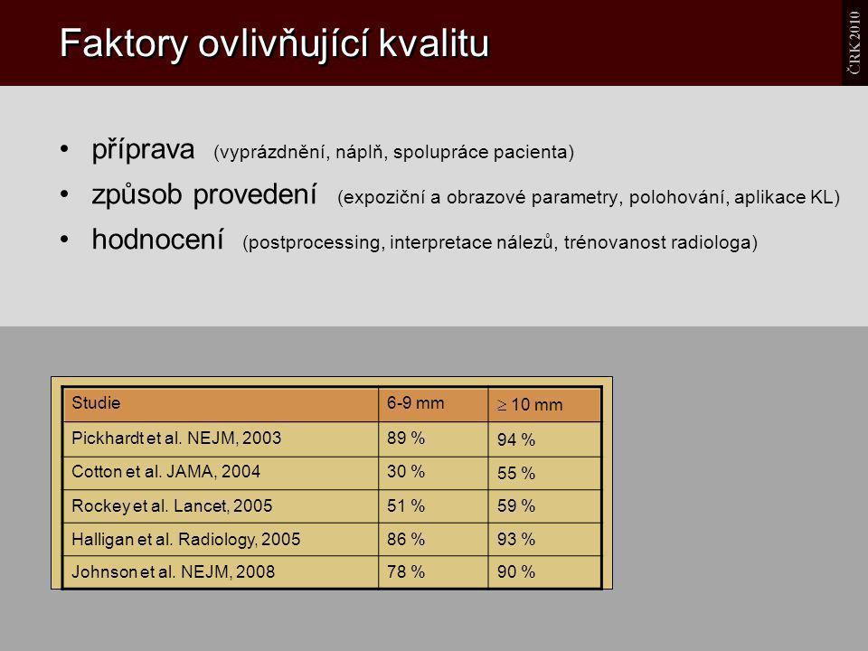 ČRK 2010 Faktory ovlivňující kvalitu příprava (vyprázdnění, náplň, spolupráce pacienta) způsob provedení (expoziční a obrazové parametry, polohování,
