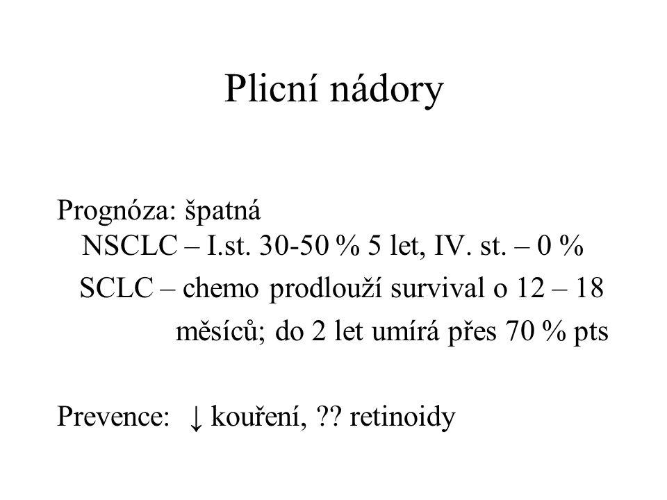 Plicní nádory Prognóza: špatná NSCLC – I.st. 30-50 % 5 let, IV. st. – 0 % SCLC – chemo prodlouží survival o 12 – 18 měsíců; do 2 let umírá přes 70 % p