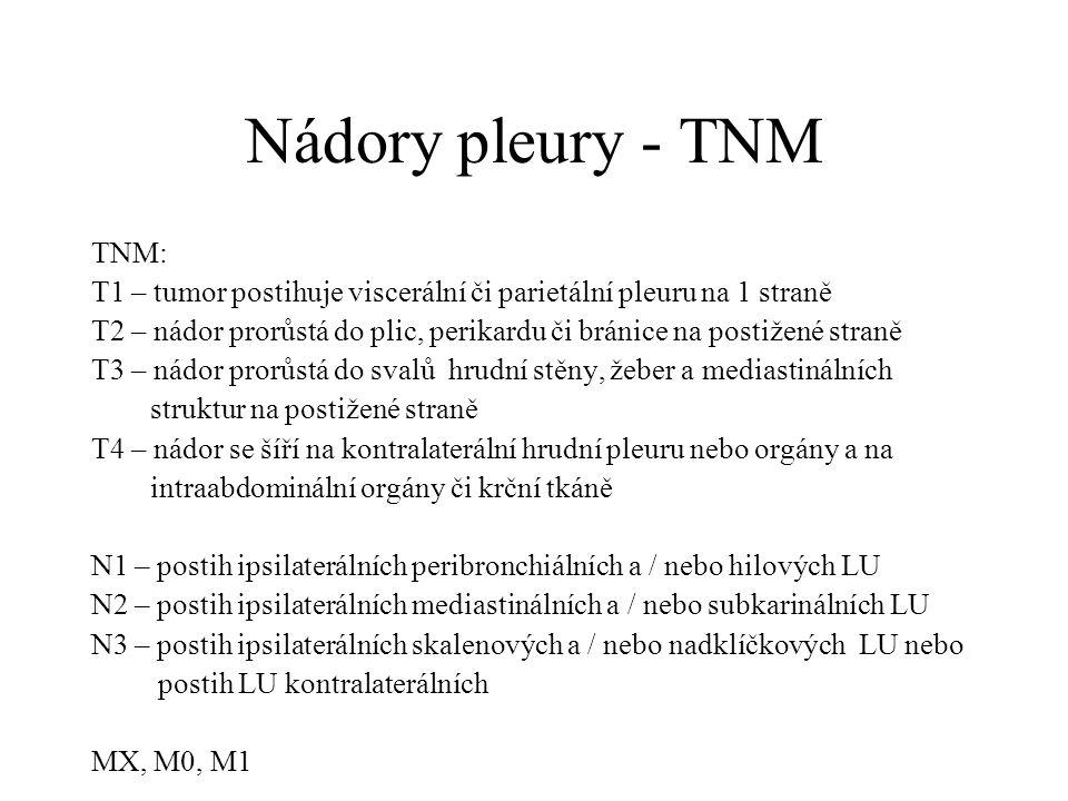 Nádory pleury - TNM TNM: T1 – tumor postihuje viscerální či parietální pleuru na 1 straně T2 – nádor prorůstá do plic, perikardu či bránice na postiže