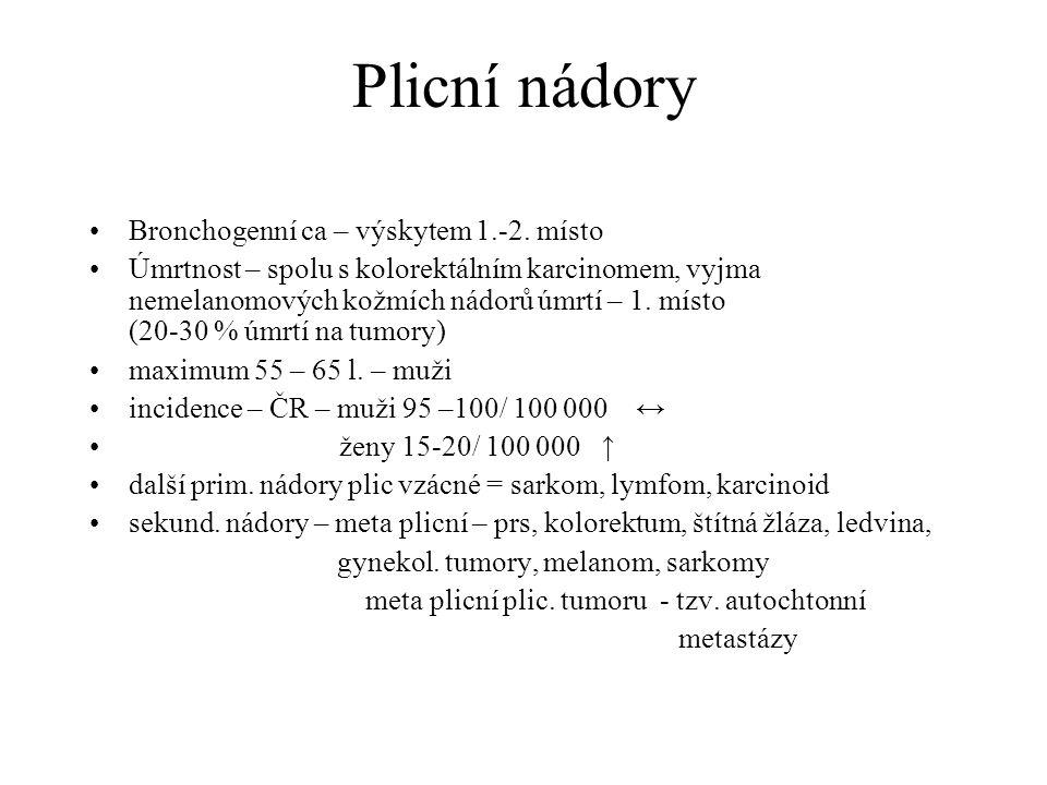 Nádory pleury častěji sekundární tumory a maligní výpotky → ca plic (35 %), ca prsu (25 %), maligní lymfomy (10 %) primární nádor = maligní mesoteliom - 0,1 – 0,2 % všech nádorů, muži : ženy = 2-4 : 1 etiologie – azbest, kouření patologie – mesodermálně epitelová diferenciace (typ epiteliální; typ smíšený; typ fibrózní = mesenchymálně sarkomatózní) - epiteliální – sklon k výpotku a meta do mediastinálních LU - sarkomatózní – vzdálené meta – játra, kosti, ledviny, CNS příznak – dušnost z výpotku, bolest, kašel, ↓ hmotnosti, horečky vyšetření: rtg, CT, otevřená biopsie, torakotomie (punkce transtorakální často falešně negativní)