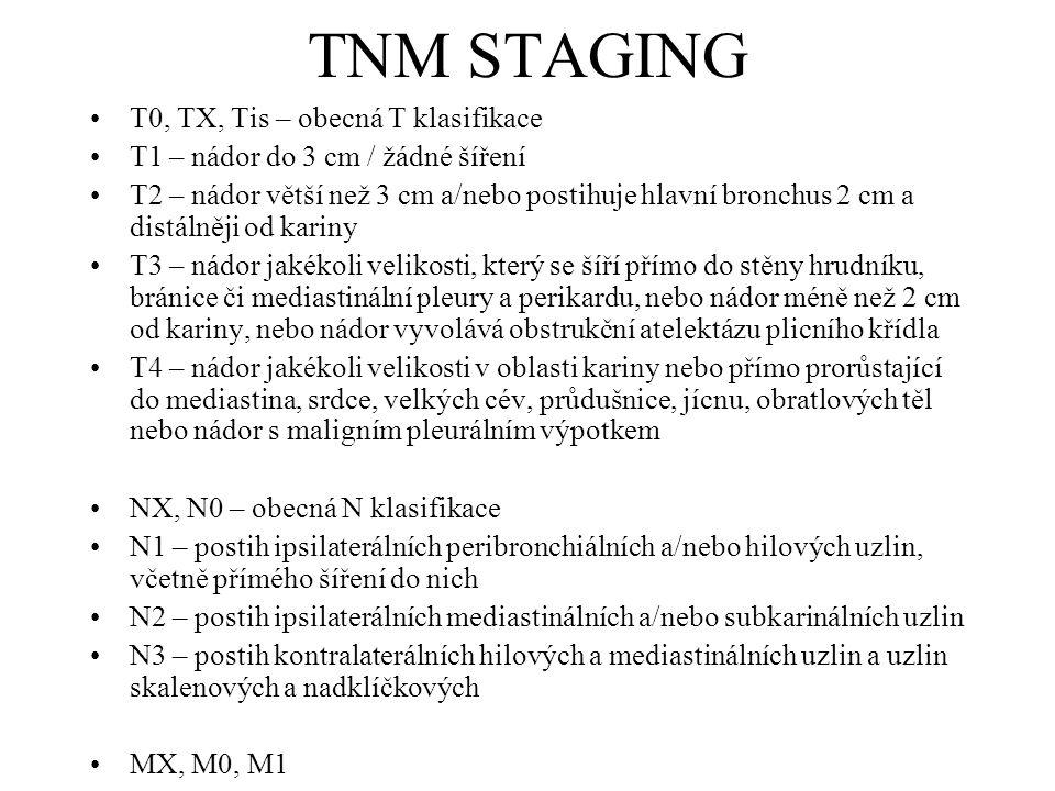 TNM STAGING T0, TX, Tis – obecná T klasifikace T1 – nádor do 3 cm / žádné šíření T2 – nádor větší než 3 cm a/nebo postihuje hlavní bronchus 2 cm a dis