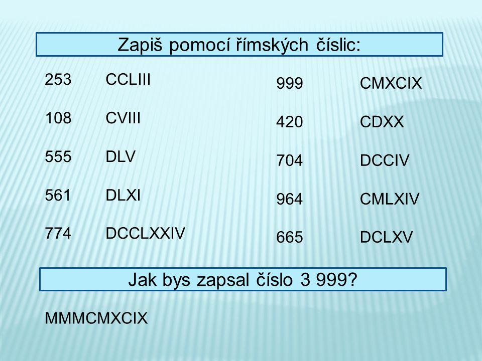 253 108 555 561 774 Zapiš pomocí římských číslic: CCLIII CVIII DLV DLXI DCCLXXIV 999 420 704 964 665 CMXCIX CDXX DCCIV CMLXIV DCLXV Jak bys zapsal číslo 3 999.