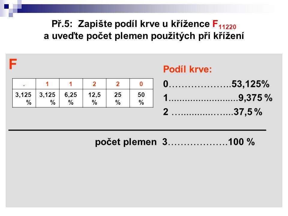 Př.5: Zapište podíl krve u křížence F 11220 a uveďte počet plemen použitých při křížení F Podíl krve: 0………………..53,125% 1..........................9,37