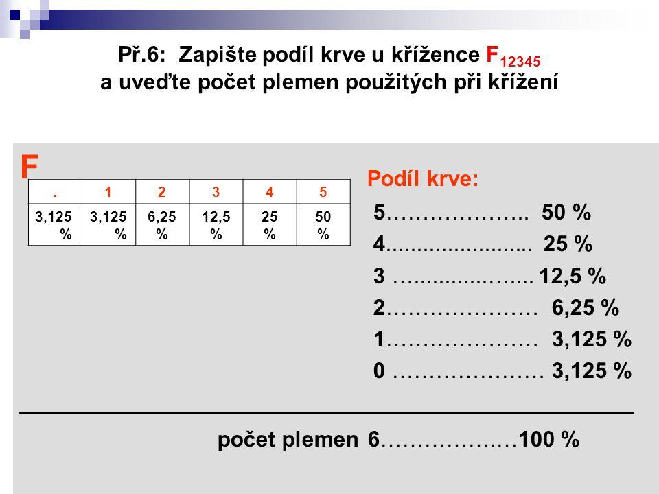 Př.6: Zapište podíl krve u křížence F 12345 a uveďte počet plemen použitých při křížení F Podíl krve: 5……………….. 50 % 4........................ 25 % 3