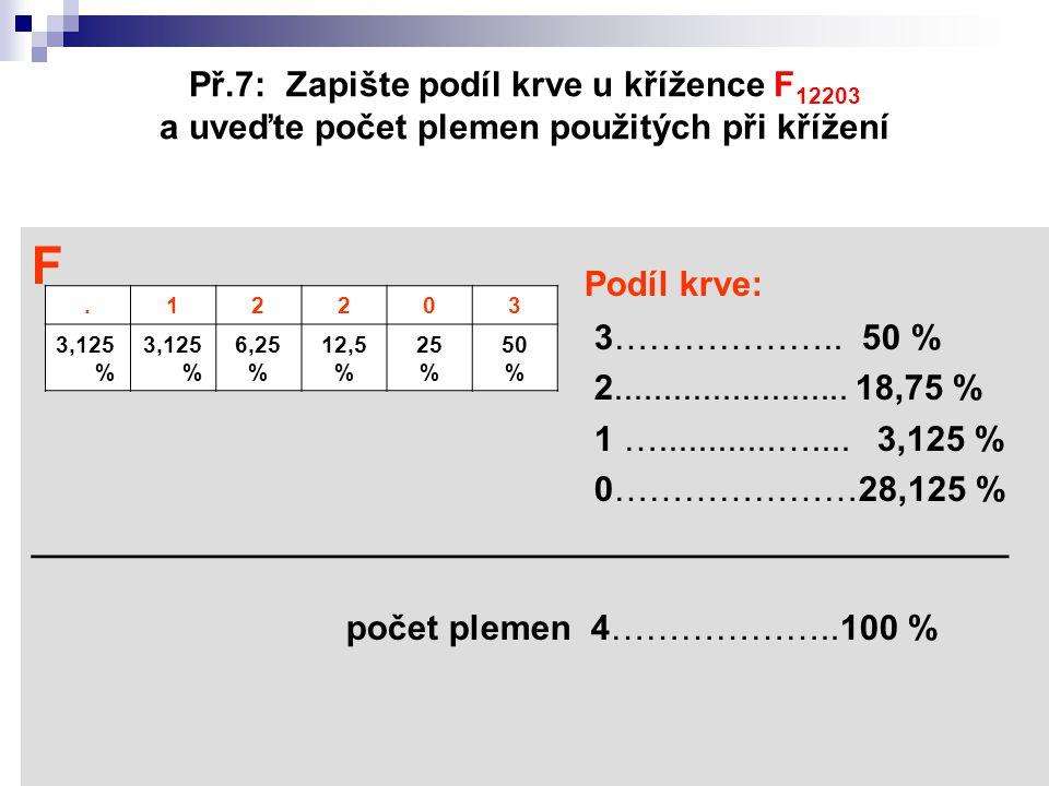 Př.7: Zapište podíl krve u křížence F 12203 a uveďte počet plemen použitých při křížení F Podíl krve: 3……………….. 50 % 2........................ 18,75 %