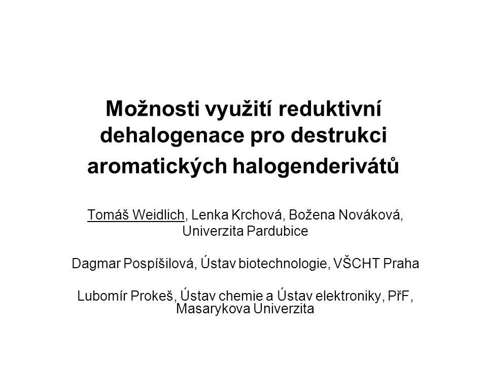 Závěry Komerčně dostupnou slitinu Al-Ni je možné použít jako univerzální dehalogenační činidlo pro odbourávání všech studovaných halogenderivátů Dehalogenace funguje velmi dobře i ve vícefázovém systému Použitelnost pro PCB, PCDD/F??.