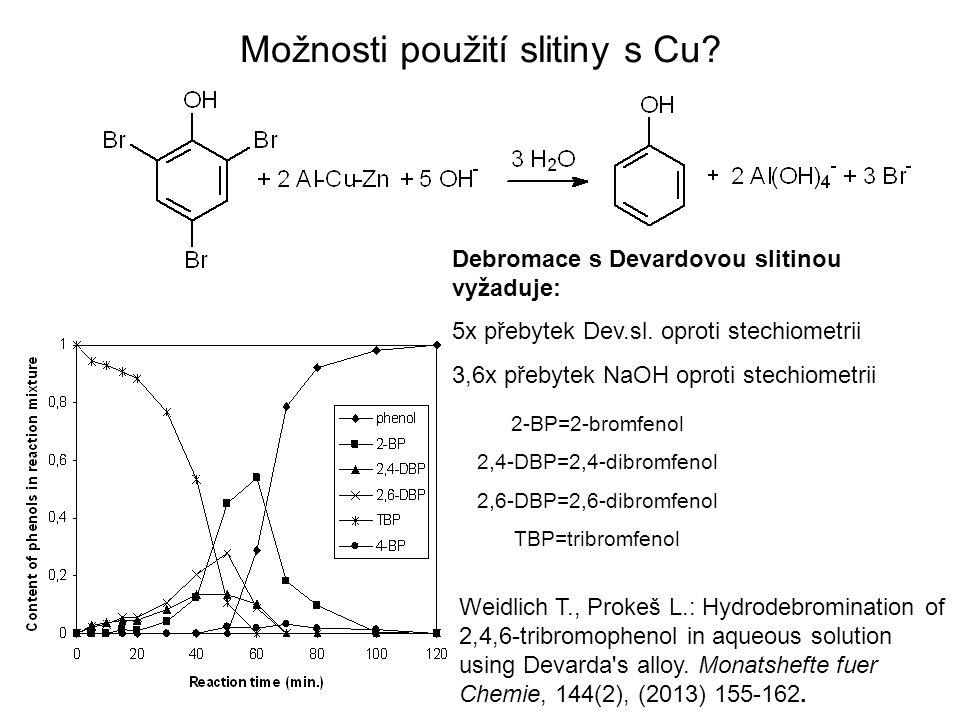 Možnosti použití slitiny s Cu? 2-BP=2-bromfenol 2,4-DBP=2,4-dibromfenol 2,6-DBP=2,6-dibromfenol TBP=tribromfenol Debromace s Devardovou slitinou vyžad