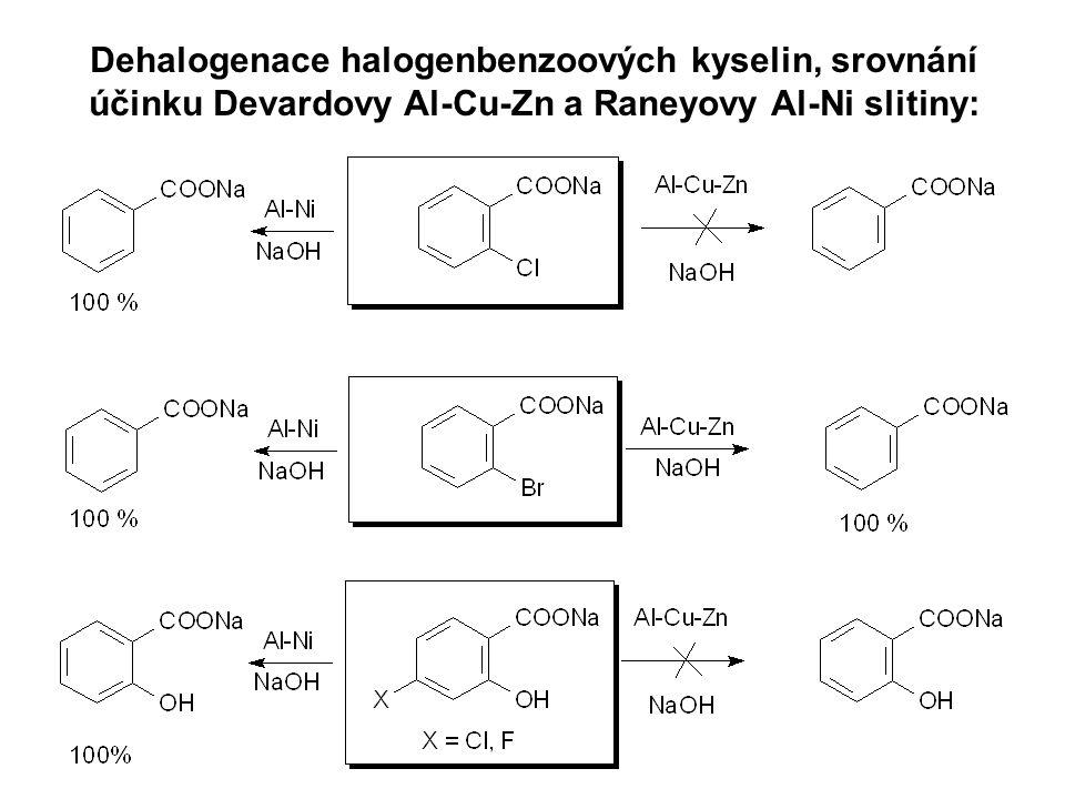 Dehalogenace halogenbenzoových kyselin, srovnání účinku Devardovy Al-Cu-Zn a Raneyovy Al-Ni slitiny:
