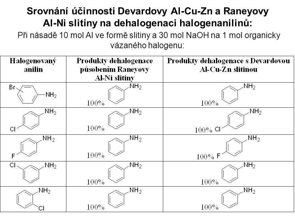 Srovnání účinnosti Devardovy Al-Cu-Zn a Raneyovy Al-Ni slitiny na dehalogenaci halogenanilinů: Při násadě 10 mol Al ve formě slitiny a 30 mol NaOH na