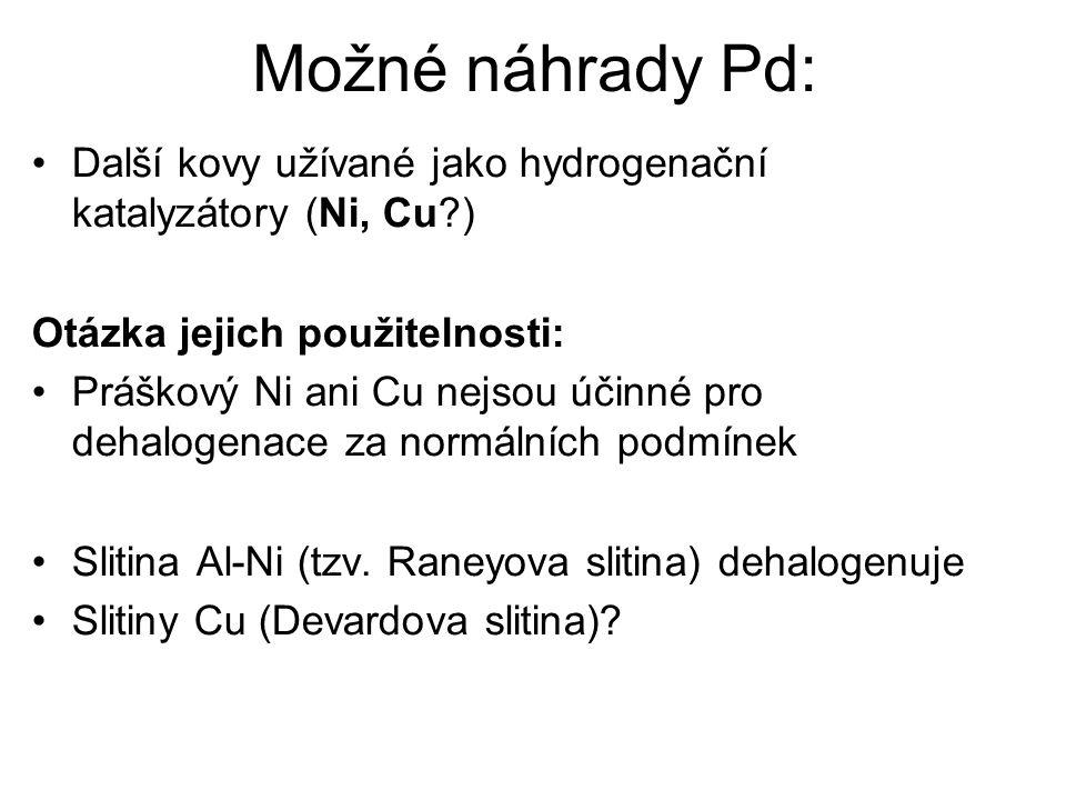 Možné náhrady Pd: Další kovy užívané jako hydrogenační katalyzátory (Ni, Cu?) Otázka jejich použitelnosti: Práškový Ni ani Cu nejsou účinné pro dehalo