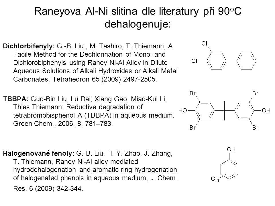 Problematika volby reakčních podmínek pro dehalogenaci tribromfenolu Raneyovou Al-Ni slitinou: 2-BP=2-bromfenol 2,4-DBP=2,4-dibromfenol 2,6-DBP=2,6-dibromfenol TBP=tribromfenol Debromace s Raneyovou Al-Ni slitinou vyžaduje: 1,9x přebytek Al-Ni oproti stechiometrii 2,5x přebytek NaOH oproti stechiometrii Weidlich T., Prokeš L., Pospíšilová D.: Debromination of 2,4,6-tribromophenol coupled with biodegradation.