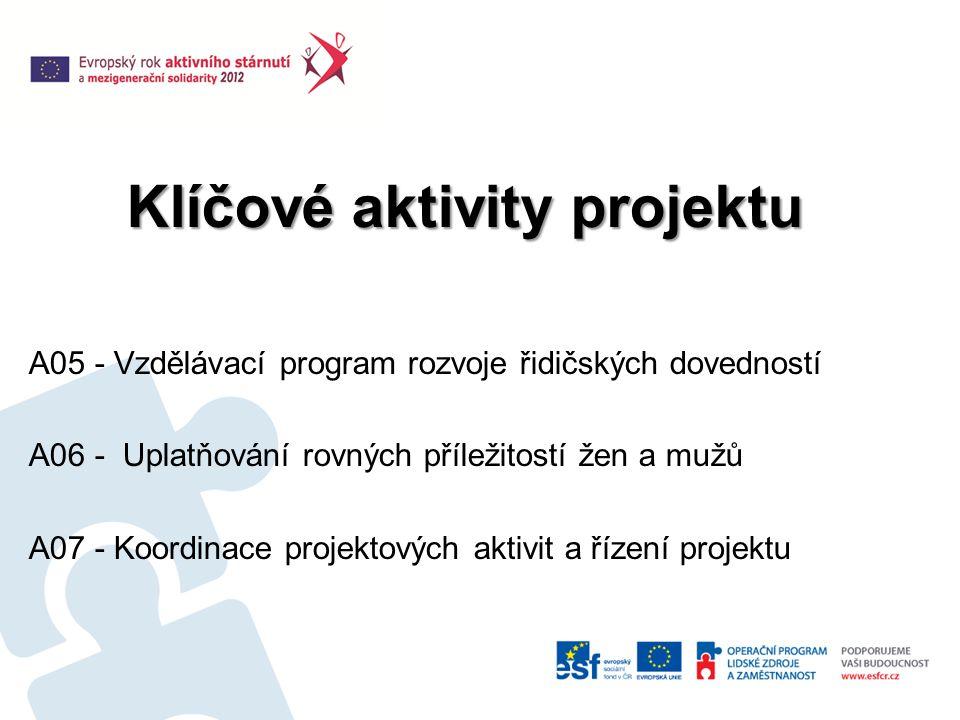 Klíčové aktivity projektu A05 - Vzdělávací program rozvoje řidičských dovedností A06 - Uplatňování rovných příležitostí žen a mužů A07 - Koordinace projektových aktivit a řízení projektu