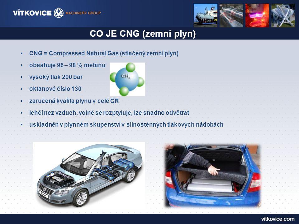 CO JE CNG (zemní plyn) CNG = Compressed Natural Gas (stlačený zemní plyn) obsahuje 96 – 98 % metanu vysoký tlak 200 bar oktanové číslo 130 zaručená kvalita plynu v celé ČR lehčí než vzduch, volně se rozptyluje, lze snadno odvětrat uskladněn v plynném skupenství v silnostěnných tlakových nádobách