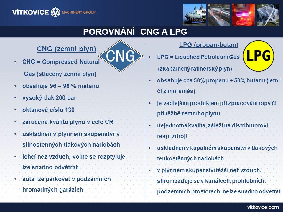 POROVNÁNÍ CNG A LPG CNG (zemní plyn) CNG = Compressed Natural Gas (stlačený zemní plyn) obsahuje 96 – 98 % metanu vysoký tlak 200 bar oktanové číslo 130 zaručená kvalita plynu v celé ČR uskladněn v plynném skupenství v silnostěnných tlakových nádobách lehčí než vzduch, volně se rozptyluje, lze snadno odvětrat auta lze parkovat v podzemních hromadných garážích LPG (propan-butan) LPG = Liquefied Petroleum Gas (zkapalněný rafinérský plyn) obsahuje cca 50% propanu + 50% butanu (letní či zimní směs) je vedlejším produktem při zpracování ropy či při těžbě zemního plynu nejednotná kvalita, záleží na distributorovi resp.