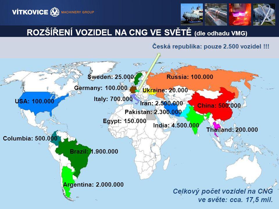 Argentina: 2.000.000 Brazil: 1.900.000 Columbia: 500.000 USA: 100.000 Germany: 100.000 Italy: 700.000 Sweden: 25.000Russia: 100.000 Ukraine: 20.000 Iran: 2.500.000 Pakistan: 2.300.000 India: 4.500.000 Thailand: 200.000 China: 500.000 Česká republika: pouze 2.500 vozidel !!.