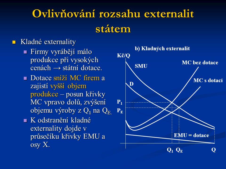 Tržní selhání a stát Kladné externality Kladné externality K úplnému odstranění kladné externality (nastává v případě nulového EMU) by ale byly náklady na dotace příliš velké, je proto třeba zvolit určitou optimální míru dotací a smířit se s určitým objemem kladných externalit.