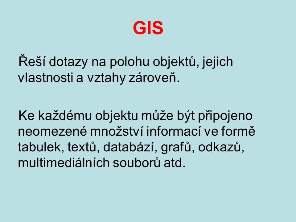 GIS Řeší dotazy na polohu objektů, jejich vlastnosti a vztahy zároveň.