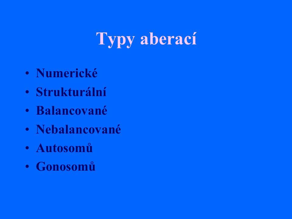 Typy aberací Numerické Strukturální Balancované Nebalancované Autosomů Gonosomů