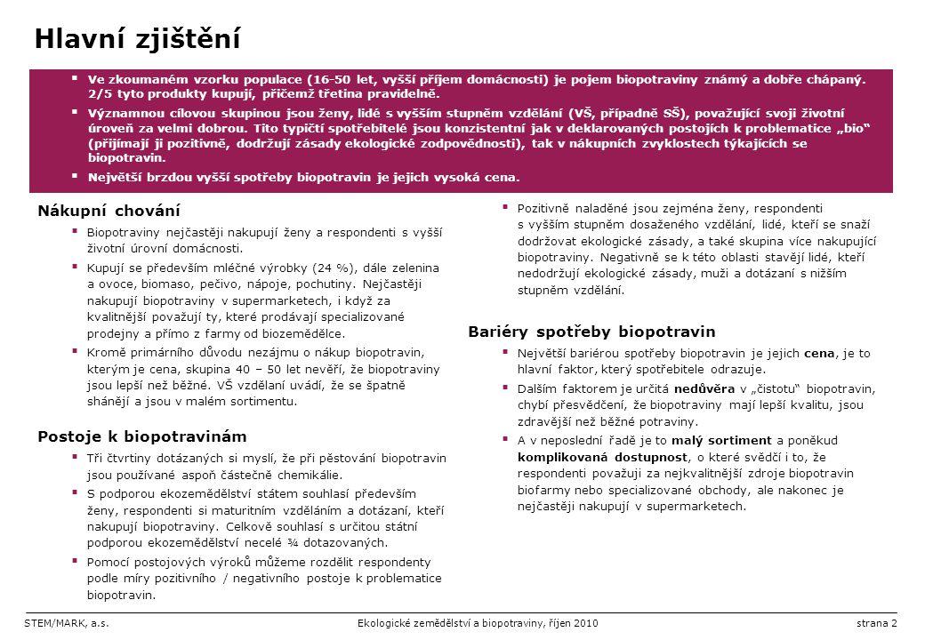 STEM/MARK, a.s.Ekologické zemědělství a biopotraviny, říjen 2010strana 2 Hlavní zjištění Nákupní chování  Biopotraviny nejčastěji nakupují ženy a res