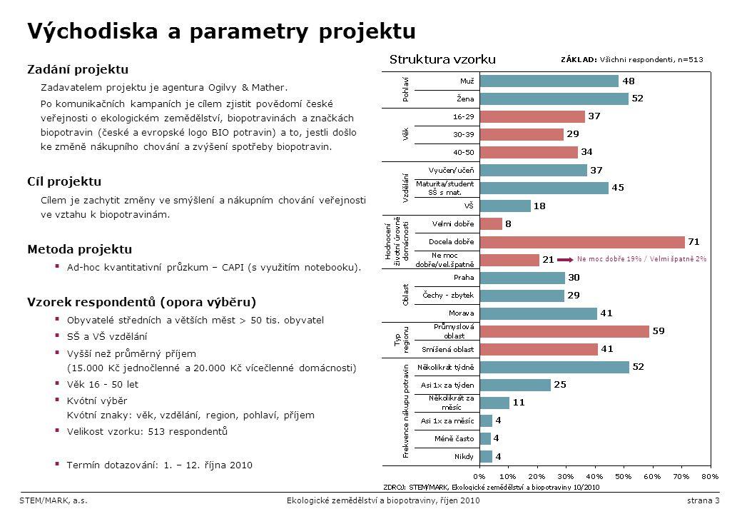 """STEM/MARK, a.s.Ekologické zemědělství a biopotraviny, říjen 2010strana 34 """"Čisté potraviny ze zahrádky: častěji obyvatelé Čech Máte zahrádku."""