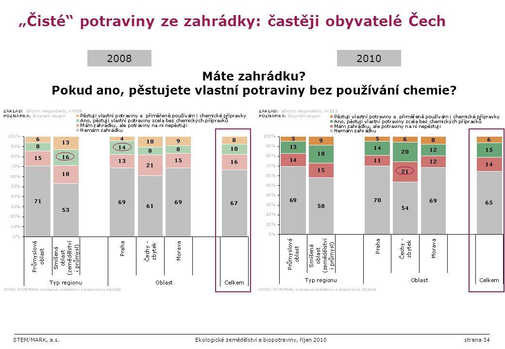"""STEM/MARK, a.s.Ekologické zemědělství a biopotraviny, říjen 2010strana 34 """"Čisté"""" potraviny ze zahrádky: častěji obyvatelé Čech Máte zahrádku? Pokud a"""