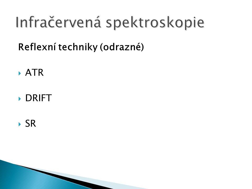Reflexní techniky (odrazné)  ATR  DRIFT  SR