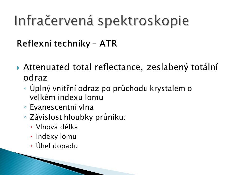 Reflexní techniky – ATR  Attenuated total reflectance, zeslabený totální odraz ◦ Úplný vnitřní odraz po průchodu krystalem o velkém indexu lomu ◦ Eva