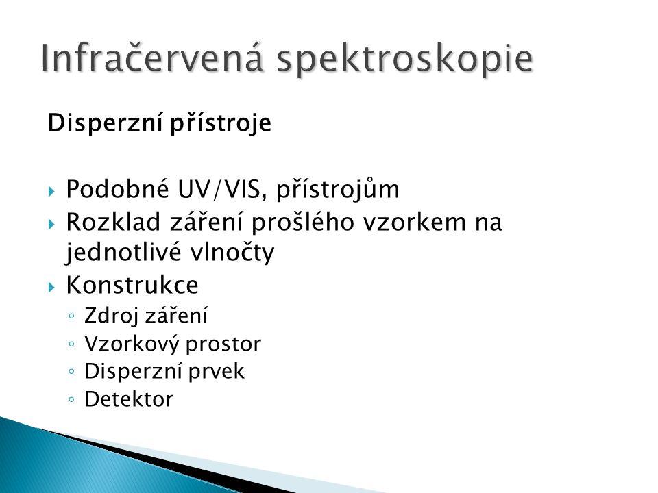 Disperzní přístroje  Podobné UV/VIS, přístrojům  Rozklad záření prošlého vzorkem na jednotlivé vlnočty  Konstrukce ◦ Zdroj záření ◦ Vzorkový prosto