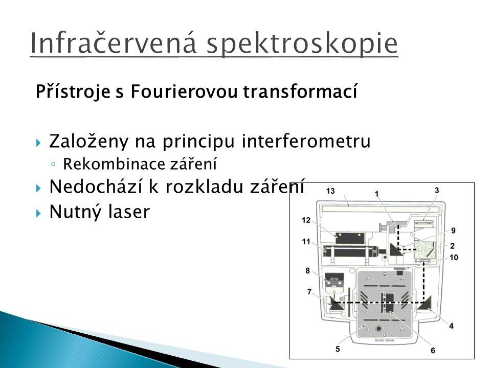 FTIR  Zdroje záření ◦ Tuhé polovodičové zářiče ◦ Proudové vyhřívání na vysokou teplotu  Detektory ◦ Pyroelektrické články (deuterovaný triglycinsulfát, merkurokademnatý tellurid) ◦ Golayův pneumatický detektor