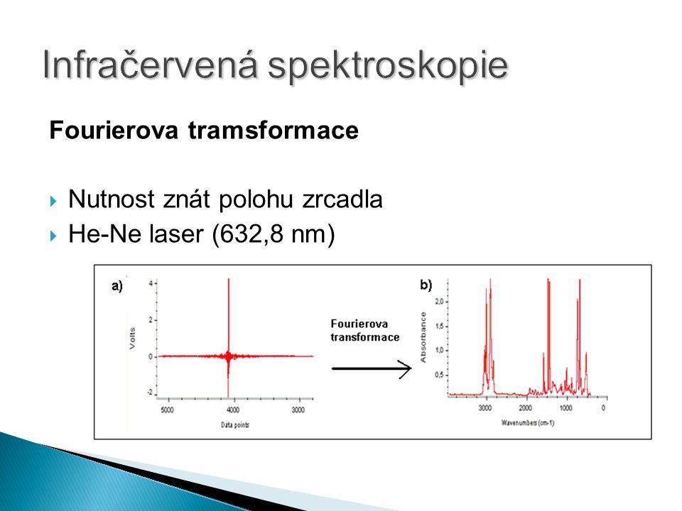 Fourierova tramsformace  Nutnost znát polohu zrcadla  He-Ne laser (632,8 nm)