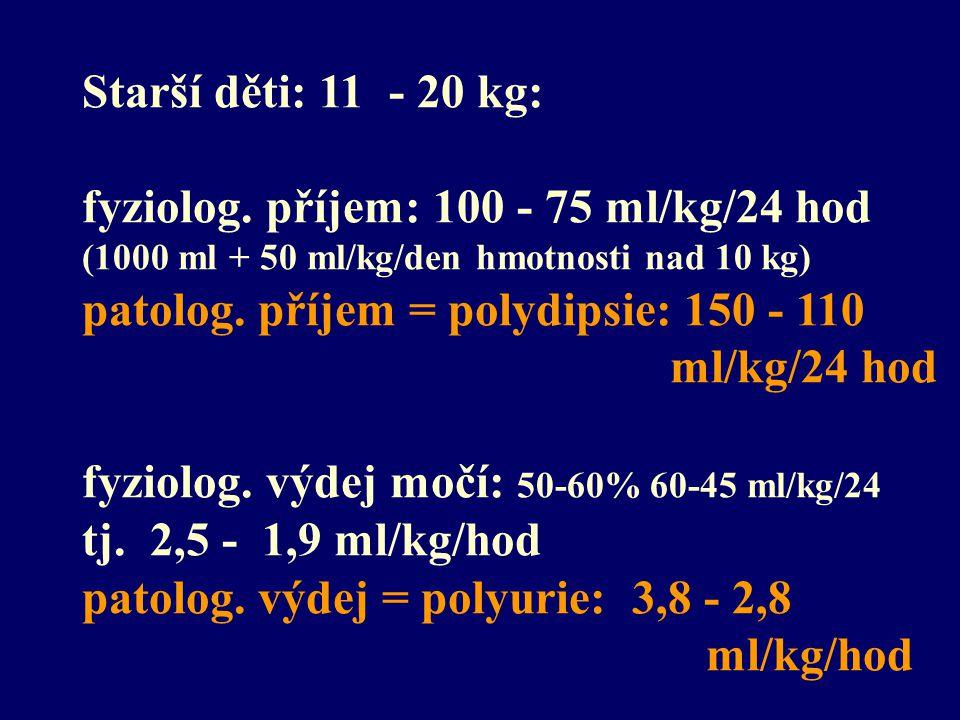 Starší děti: nad 21 kg: fyziolog.