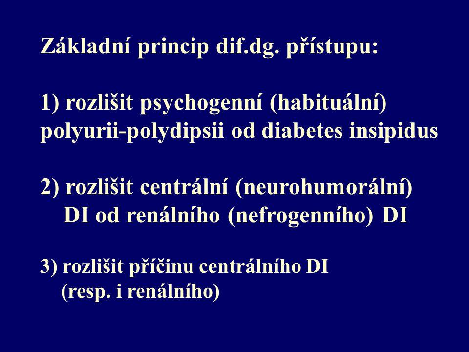 Koncentrační pokus s ADH - hodnocení 1) osmolalita moče > 750 mOsm/kg  Dg.: DIABETES INSIPIDUS NEUROHUMORALIS (CENTRALIS, CRANIALIS) + pátrání po příčině 2) osmolalita moče < 295 mOsm/kg  Dg.: DIABETES INSIPIDUS RENALIS (NEFROGENNÍ)