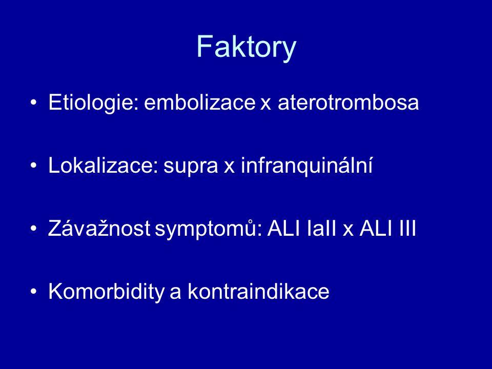 Faktory Etiologie: embolizace x aterotrombosa Lokalizace: supra x infranquinální Závažnost symptomů: ALI IaII x ALI III Komorbidity a kontraindikace
