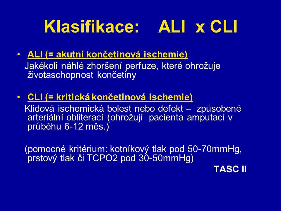 CLI Critical Leg Ischemia Kritická končetinová ischemie
