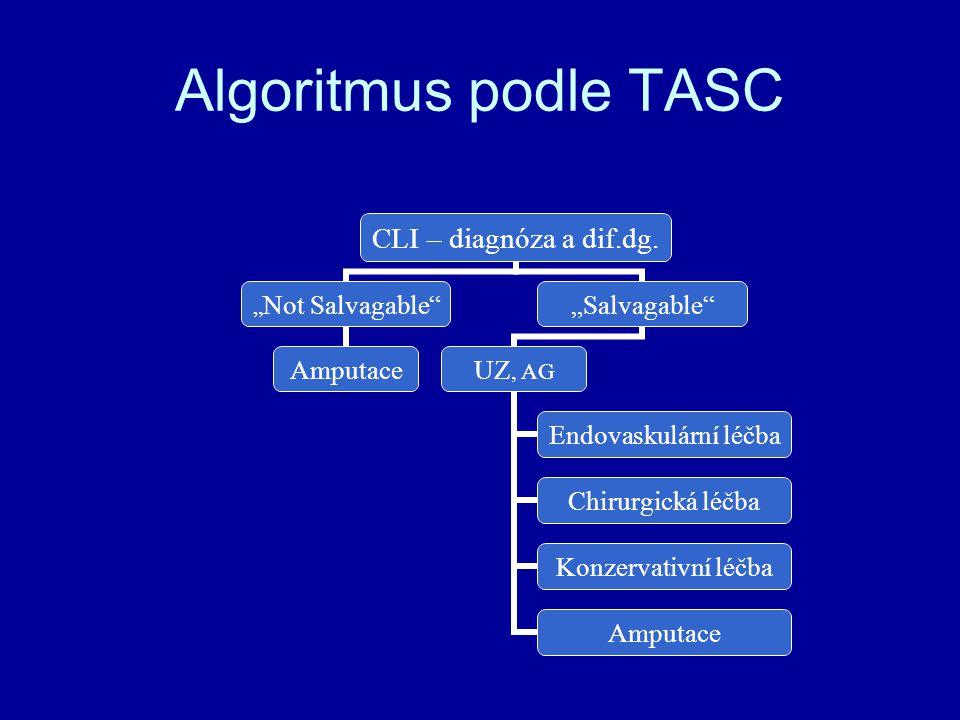 Algoritmus podle TASC