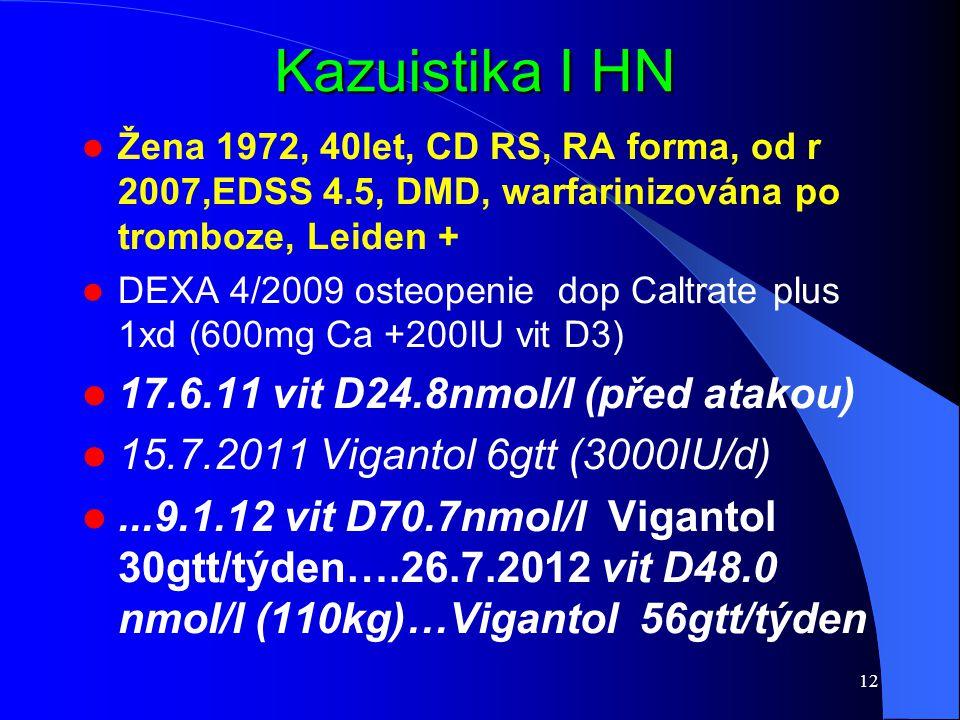 Kazuistika I HN Žena 1972, 40let, CD RS, RA forma, od r 2007,EDSS 4.5, DMD, warfarinizována po tromboze, Leiden + DEXA 4/2009 osteopenie dop Caltrate
