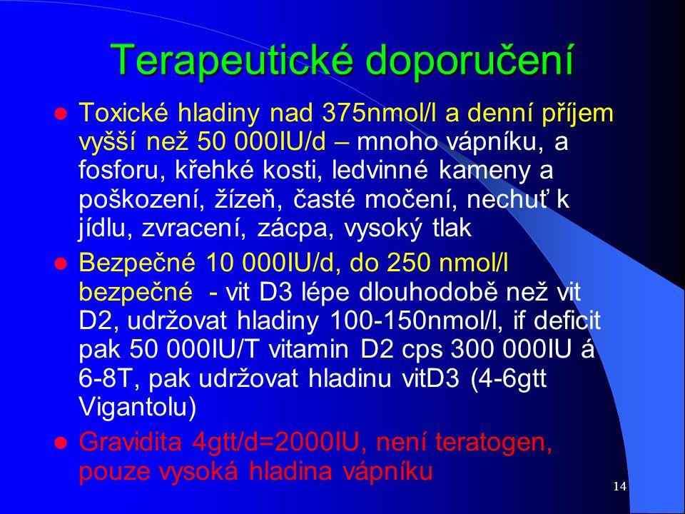 14 Terapeutické doporučení Toxické hladiny nad 375nmol/l a denní příjem vyšší než 50 000IU/d – mnoho vápníku, a fosforu, křehké kosti, ledvinné kameny