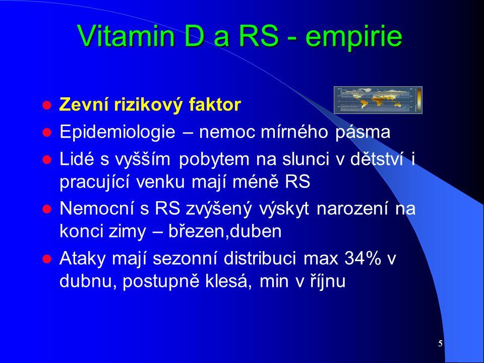 Vitamin D a RS - empirie Zevní rizikový faktor Epidemiologie – nemoc mírného pásma Lidé s vyšším pobytem na slunci v dětství i pracující venku mají mé