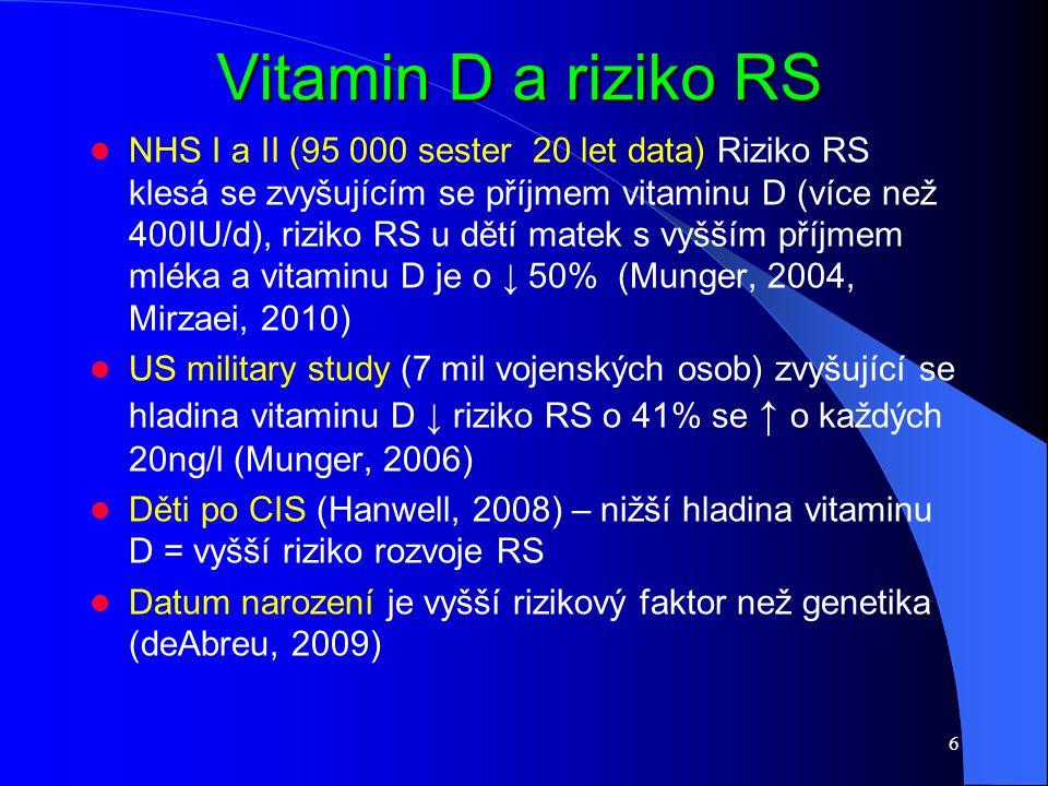 Vitamin D a riziko RS NHS I a II (95 000 sester 20 let data) Riziko RS klesá se zvyšujícím se příjmem vitaminu D (více než 400IU/d), riziko RS u dětí