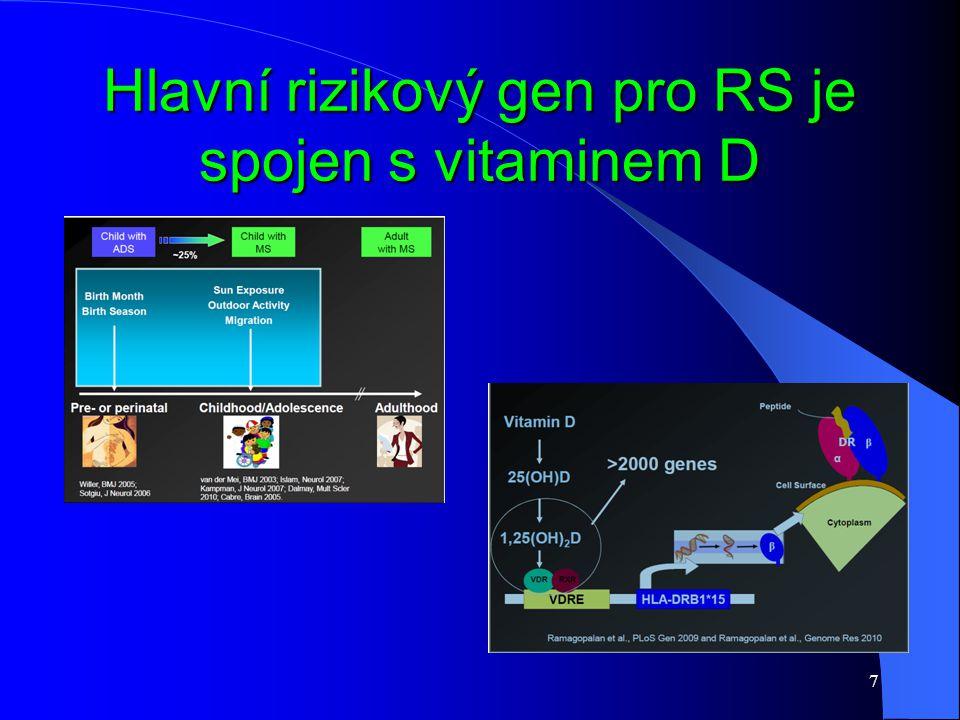 7 Hlavní rizikový gen pro RS je spojen s vitaminem D