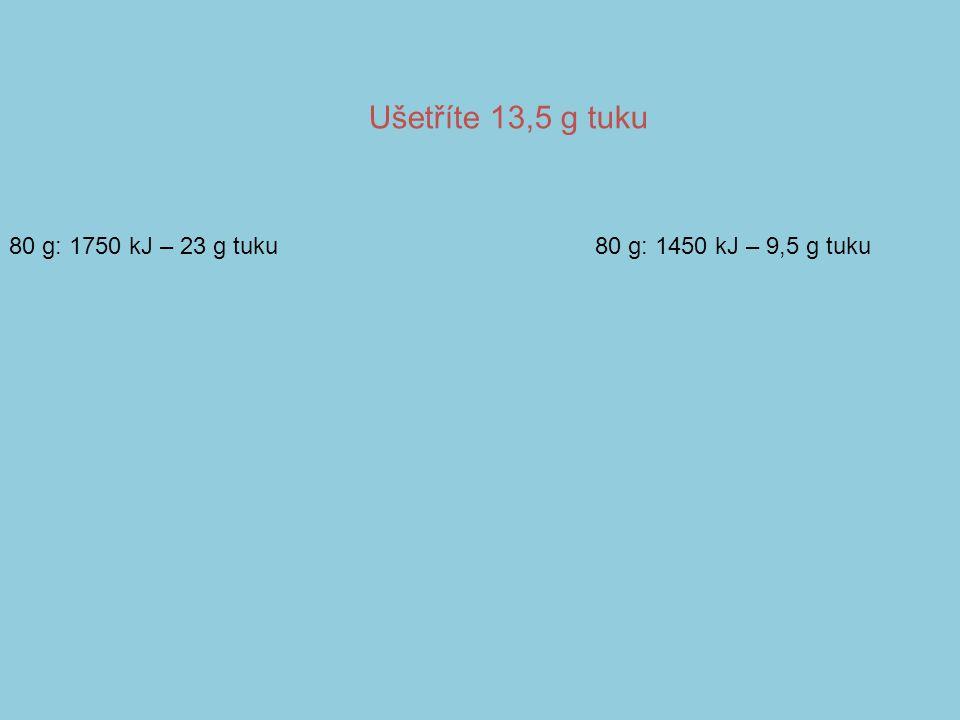 80 g: 1450 kJ – 9,5 g tuku80 g: 1750 kJ – 23 g tuku Ušetříte 13,5 g tuku