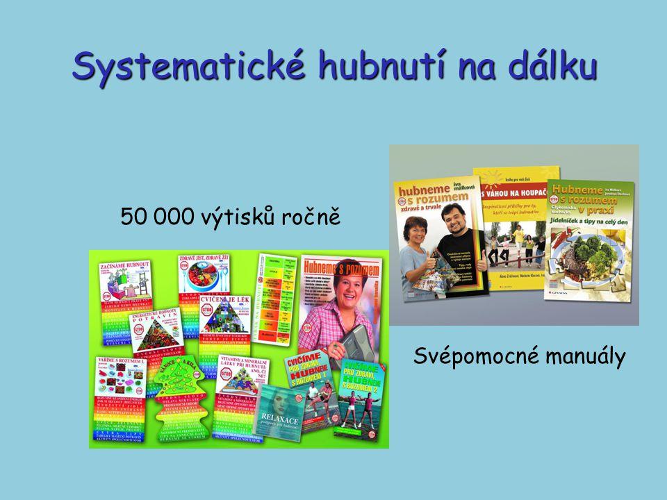 50 000 výtisků ročně Svépomocné manuály Systematické hubnutí na dálku