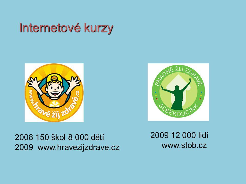 Internetové kurzy 2008 150 škol 8 000 dětí 2009 www.hravezijzdrave.cz 2009 12 000 lidí www.stob.cz