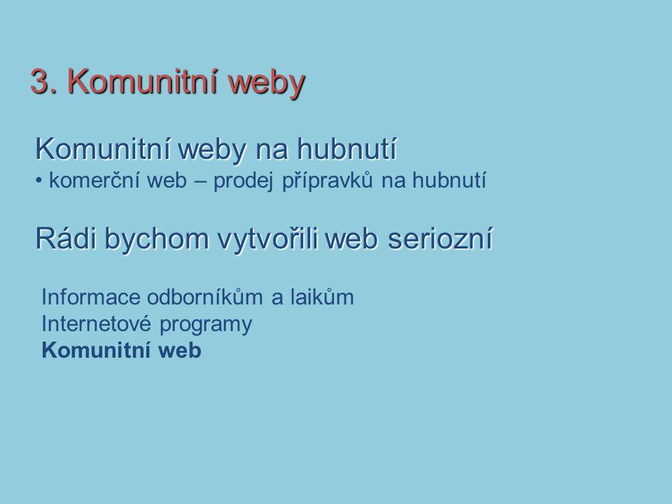 Komunitní weby na hubnutí komerční web – prodej přípravků na hubnutí Rádi bychom vytvořili web seriozní Informace odborníkům a laikům Internetové programy Komunitní web 3.