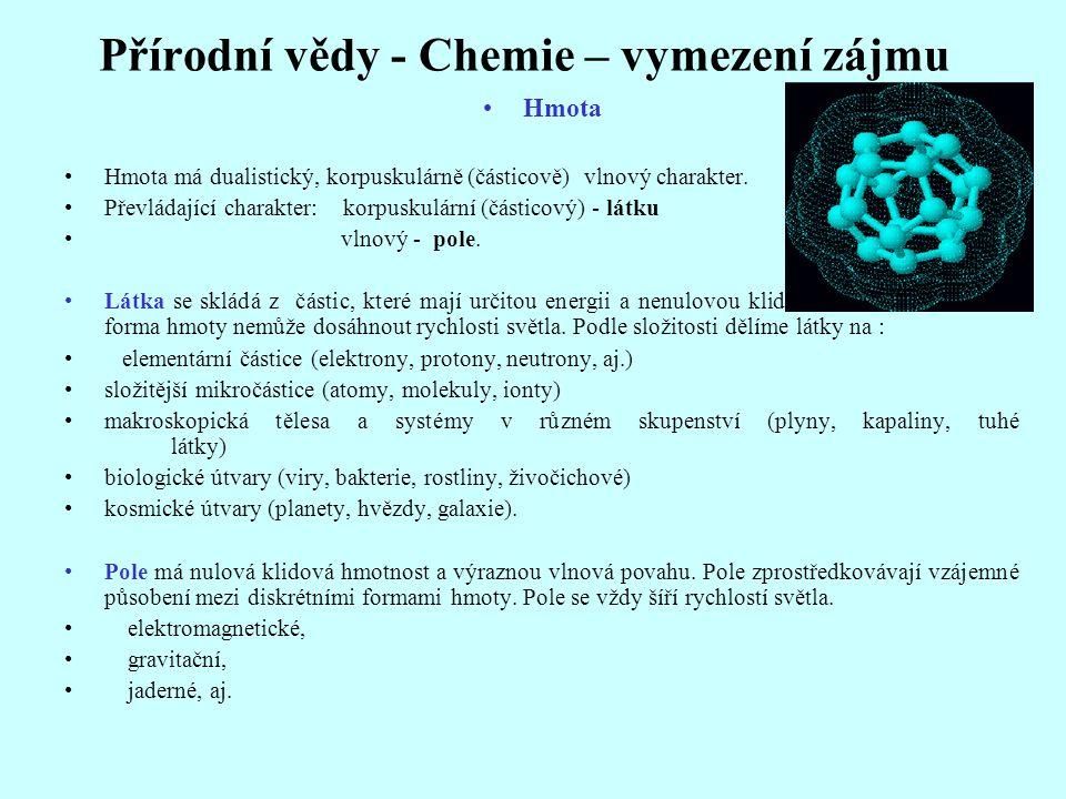 Přírodní vědy - Chemie – vymezení zájmu Hmota Hmota má dualistický, korpuskulárně (částicově) vlnový charakter. Převládající charakter: korpuskulární
